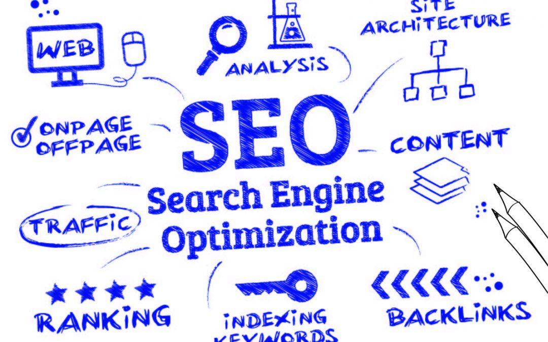Birth of Search Engine Optimization