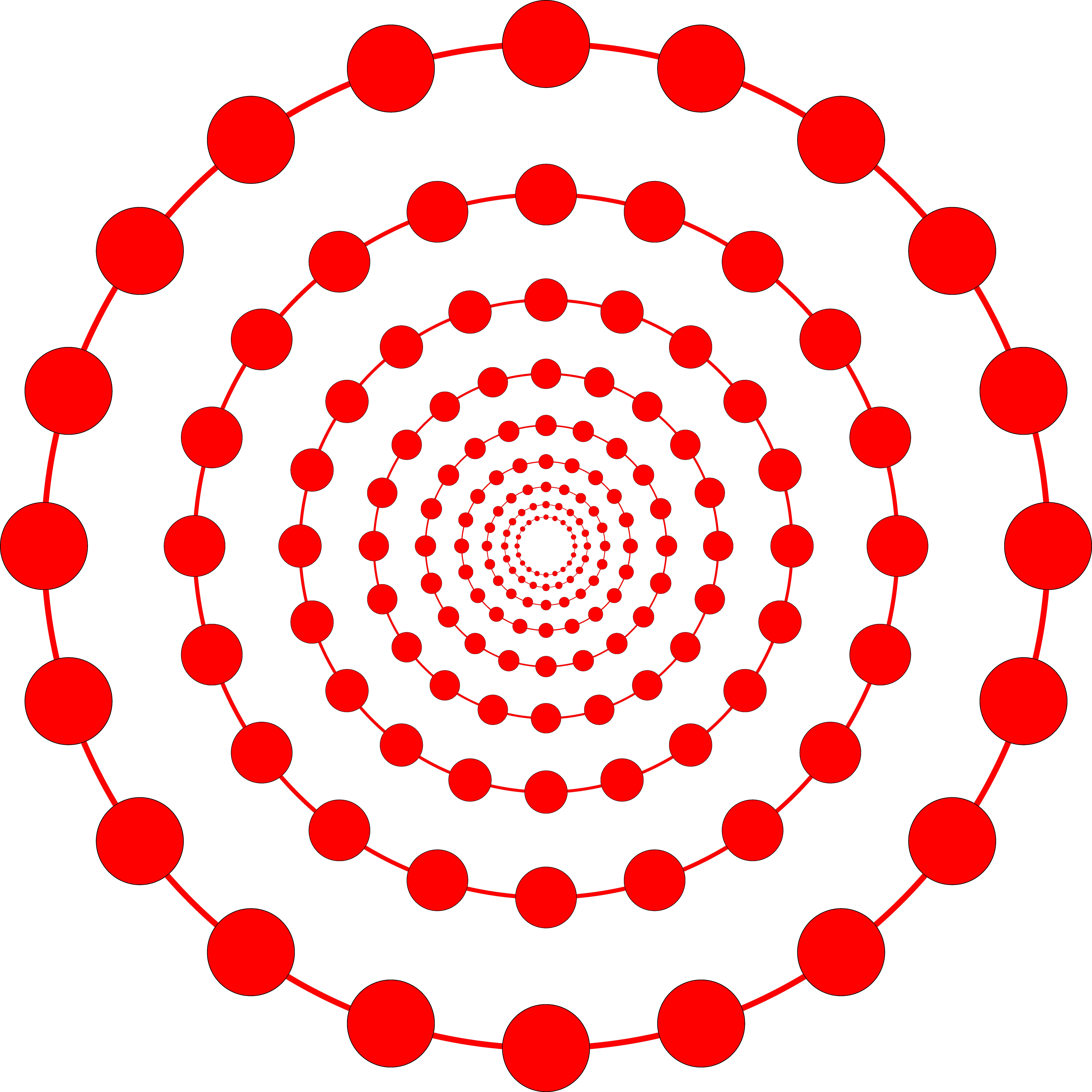 Dot2Circle
